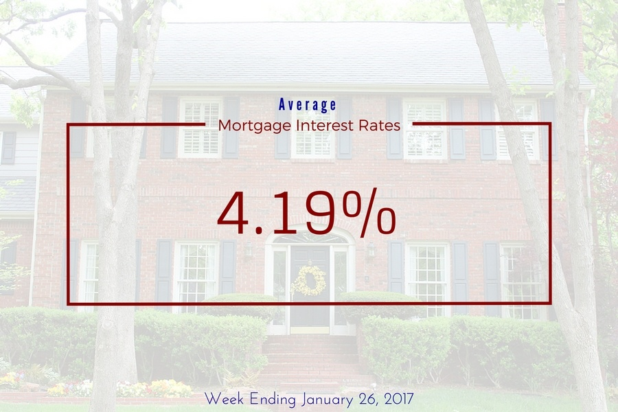 U.S. Mortgage Interest Rates 4.19 Percent
